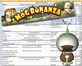 2008, Mog Bonanza, FFXI