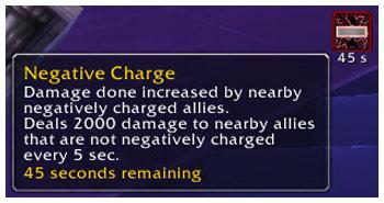 Negative Charge, WoW, Boss
